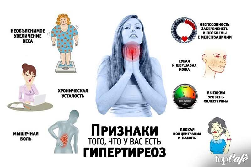 Признаки гипотиреоза