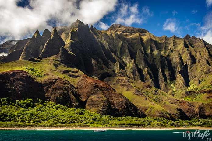 15 интересных фактов о Гавайях: Климат Гавайи. СС0