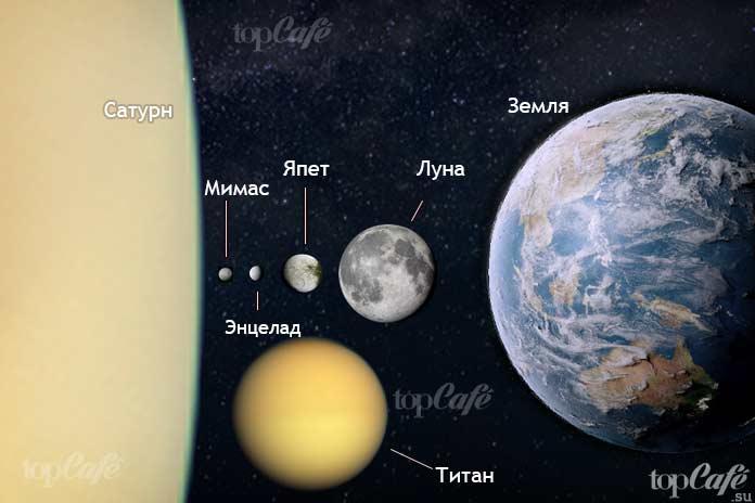 Удивительные луны Сатурна