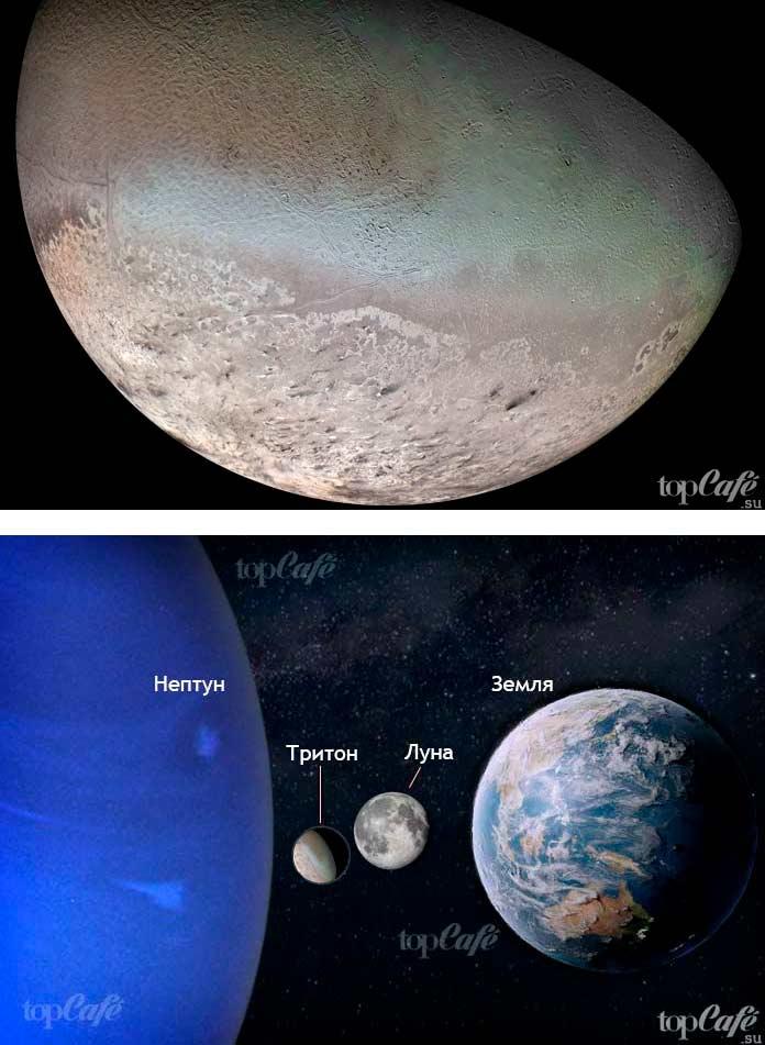 Сравнительные размеры Тритона