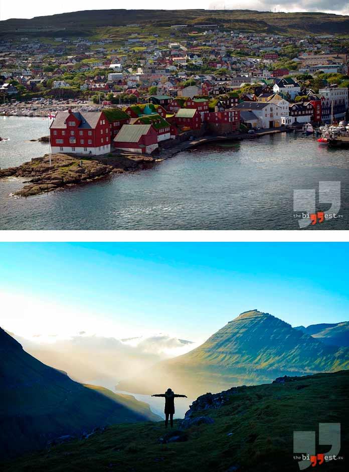 Страны Европы: Фарерские острова. CC0